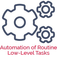 Automate tasks for your Regulatory Compliance